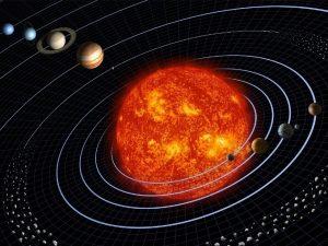 Planeta Merkur v horoskopu