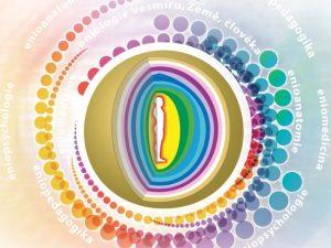 Časopis Eniologie člověka 25 magazín Kulatý svět